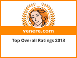 11_Top-Overall-Ratings-2013_EN
