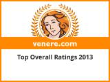 11_Top-Overall-Ratings-2013_EN